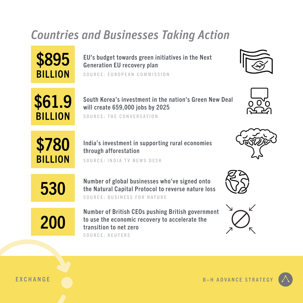 011321_Signals from the Future_Infographics_Social_EXCHANGE_2